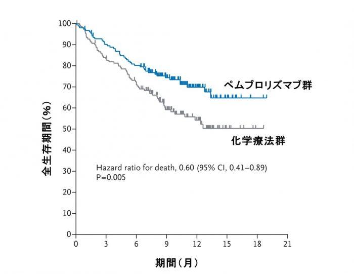 %e5%85%a8%e7%94%9f%e5%ad%98%e3%83%91%e3%83%a0%e3%83%96%e3%83%ad%e3%83%aa%e3%82%ba%e3%83%9e%e3%83%96%ef%bd%8e%ef%bd%85%ef%bd%8a%ef%bd%8d