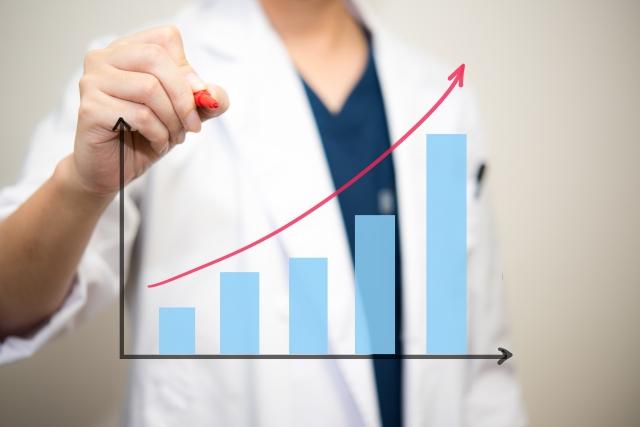 転移性膵臓がんに対するベストの1次+2次化学療法の生存期間は13.5ヶ月!