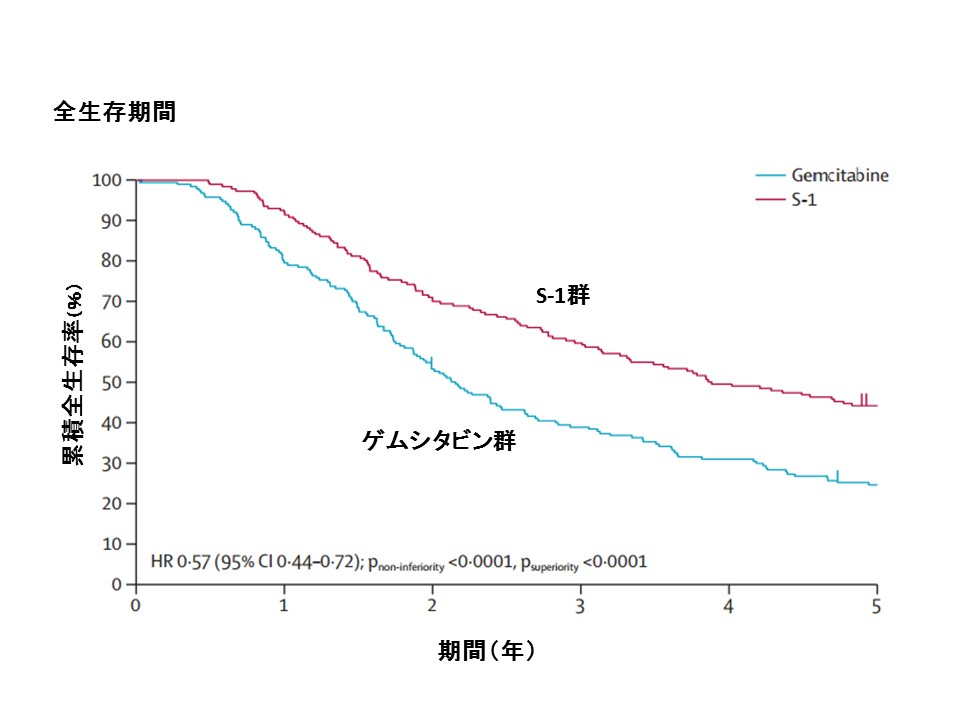 jaspac01%e5%85%a8%e7%94%9f%e5%ad%98%e6%9c%9f%e9%96%93