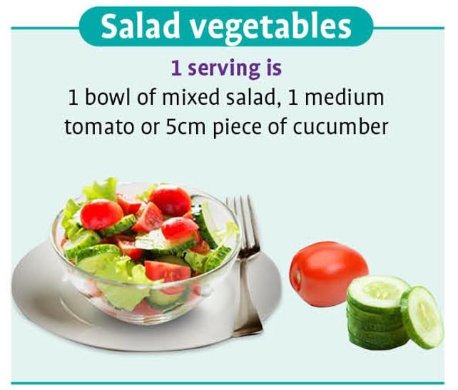 サラダ1サービング